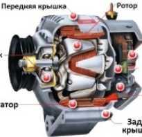 Как сделать электрогенератор своими силами