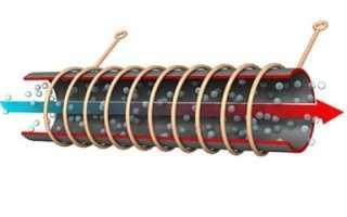 Возможно ли изготовить электрокотел своими руками: правила сборки самодельного котла