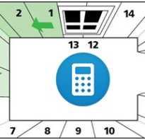 Расчет количества рулонов обоев на комнату