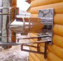 Монтаж и установка трубы дымохода своими руками