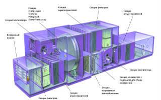 Причины появления шума в вентиляции и методы его устранения