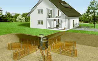 Геотермальный обогрев дома подземным теплом