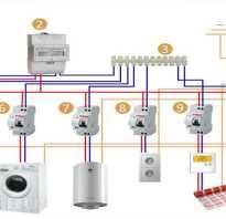 Сборка электрощита для частного дома и квартиры