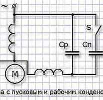 Конденсаторные электродвигатели 220В