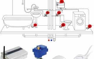 Защита от протечек воды в квартире; что выбрать