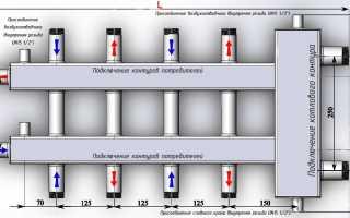 Гидрострелка: принцип работы и назначение