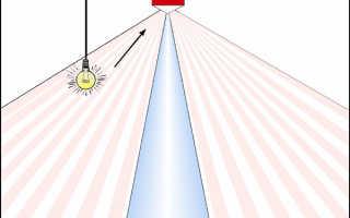 Принцип работы и назначение инфракрасного датчика движения