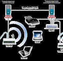 Интернет, локальная домашняя сеть через электрическую розетку